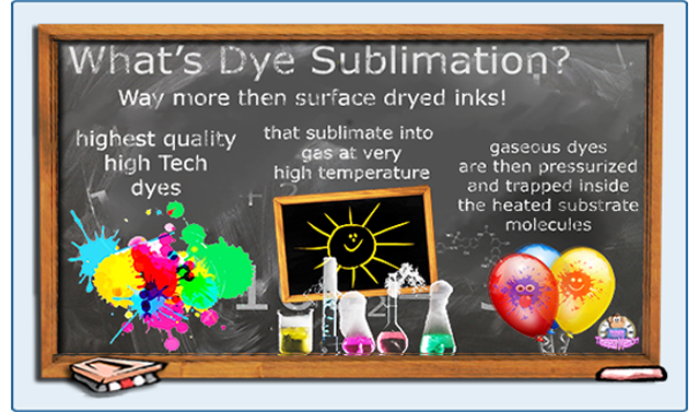 High definition dye sublimation printing