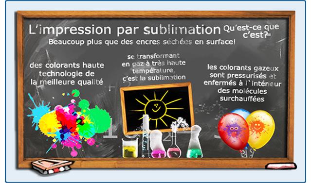 Impression haute définition par sublimation